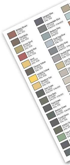 Urbans Color Reference Charts Part I Ipms Stockholm