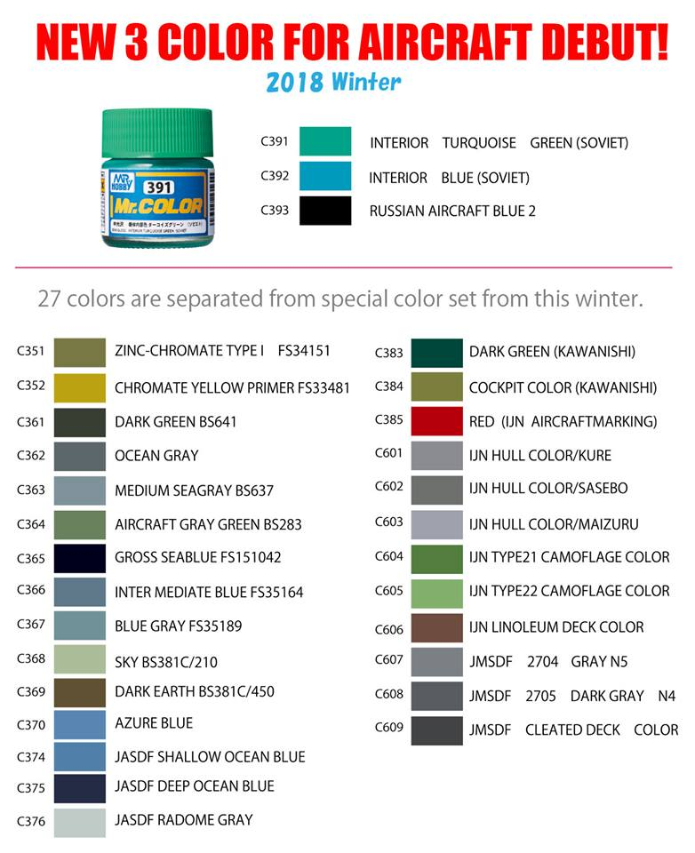 Urbans Colour Reference Charts Gunze Sangyo Mr Color Map Ipms