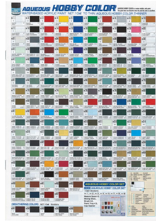 Gunze-Aqueous-Color-chart-2018-h%C3%B6jd